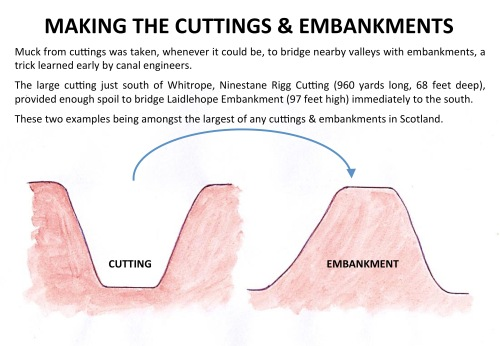 CUTTING EMBANKMENT 1